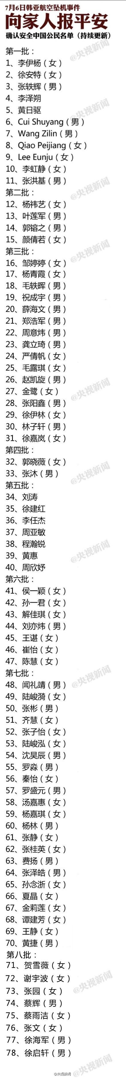 韩亚航班事故已确认安全78名中国公民名单