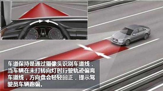 通过摄像头捕捉道路图像随后由处理器分析出其中的车道线,当车辆的
