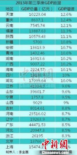 黑龙江gdp 增速_黑龙江地图