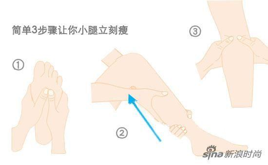 淋巴腿部按摩步骤图