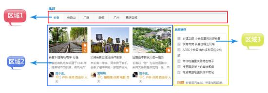 新闻 热门资讯 正文     新版新浪吉林旅游板块   区域一:导航栏:这一