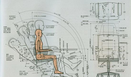 结构设计是为了保证椅子安全、稳定、舒适、美观和功能最重要的要素之一;每一种功能的存在与实现都是为了实现椅役于人,实现椅子对人体的关爱与负责。设计师对产品的实用性思考,是作品成为商品的基础,能够赋予办公椅新的活力与定义。同时,设计师对产品美感极致的追求,可创造产品强大的价值,改变人们的工作状况,让工作变得更美好。